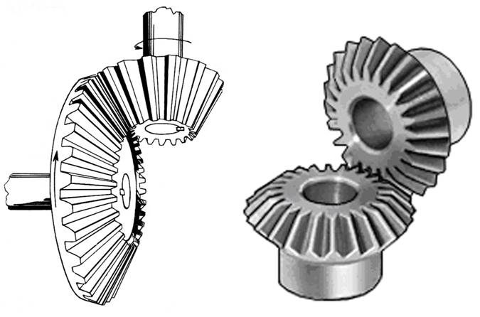 gears mechanical structured based Type (www.lubescience.com)